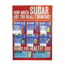 Sugar Poster for Patient Education
